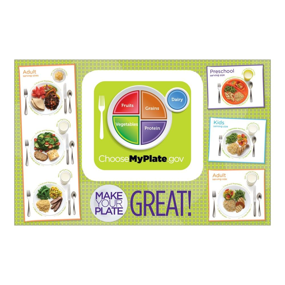 USDA MyPlate Placemat Handouts Kids nutrition, Nutrition