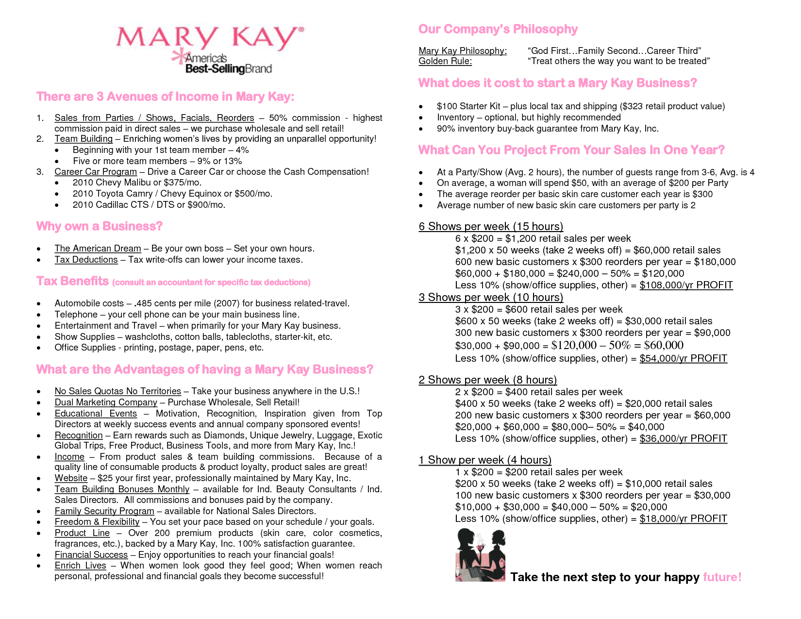 Mary Kay Business Plan  This Marketing Plan Presents An Outline