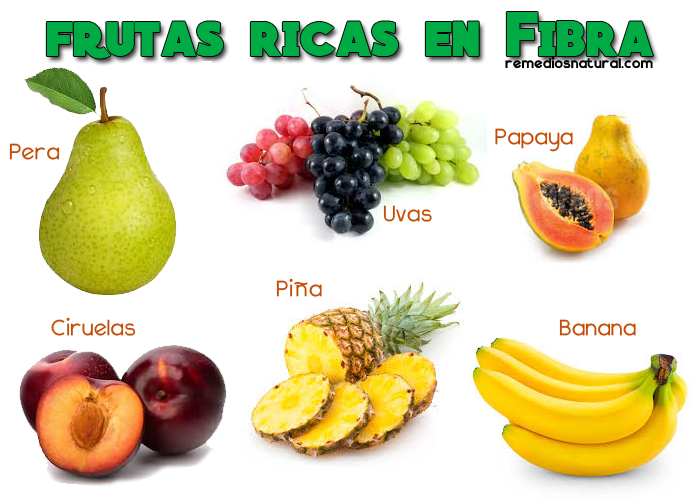 Guía Para Combatir El Estreñimiento Vida Sana Y Saludable Frutas Ricas En Fibra Frutas Y Verduras