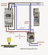 hpm timer switch instructions