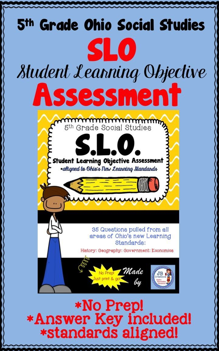 5th Grade OH Social Studies SLO (Student Learning Objective