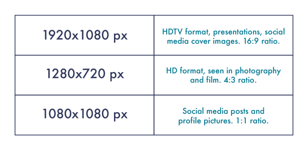 A Guide to Common Aspect Ratios, Image Sizes, and