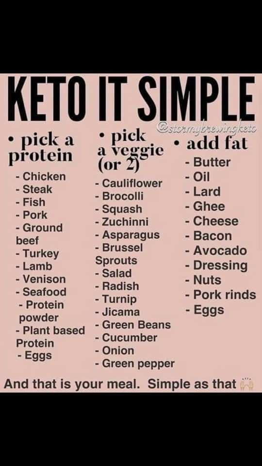 a true keto diet
