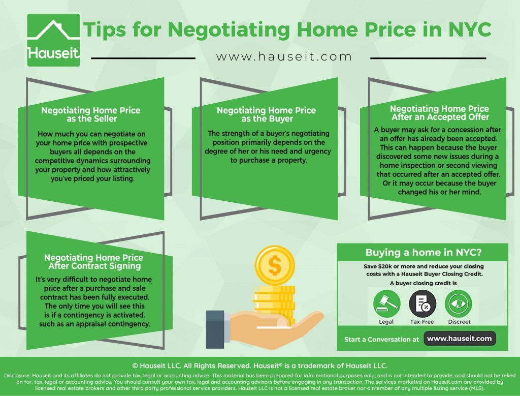 Negotiating Home Price Nyc House Prices Home Nyc