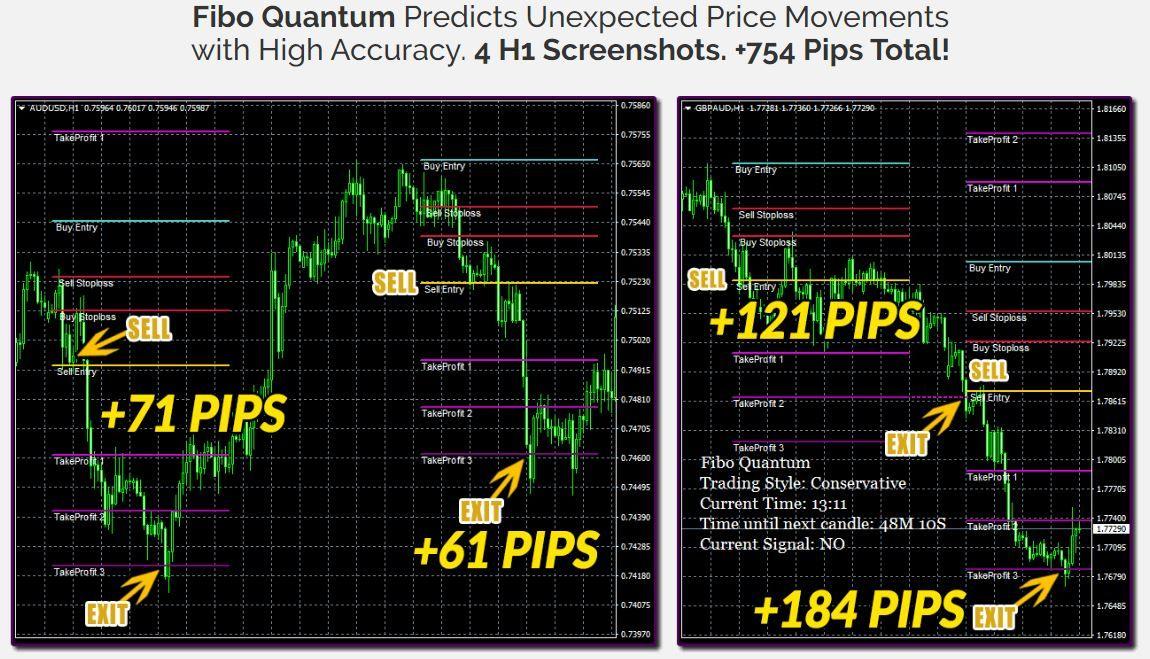 bitcoin kaufen ethereum day trading signale