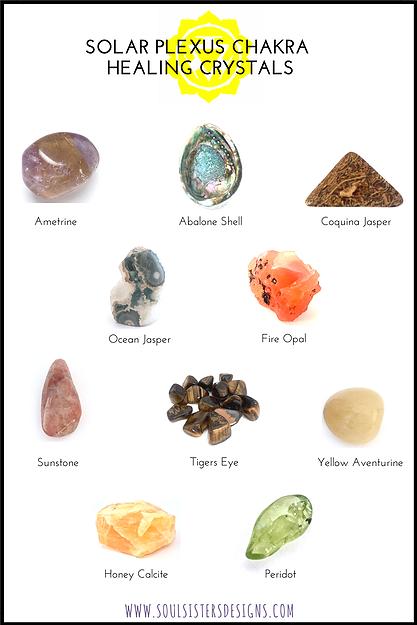 Solar Plexus Chakra Healing Crystals | Stones | Solar plexus