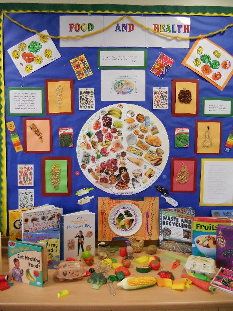 Classroom Cooking Ideas ~ Food and health classroom display photo gallery