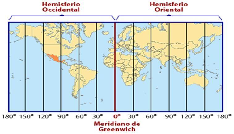 3 Coordenadas Geográficas Longitud Y Latitud Cómo Localizar Un Lugar Concreto En La Superficie Terrestre Los Husos Horarios Estandares De Aprendizaje Coordenada Geografica Geografía