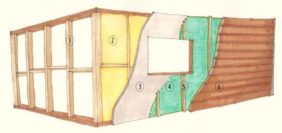 mur avec ossature bois   maison: chalet bois   pinterest