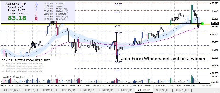 Binary options trader discussion
