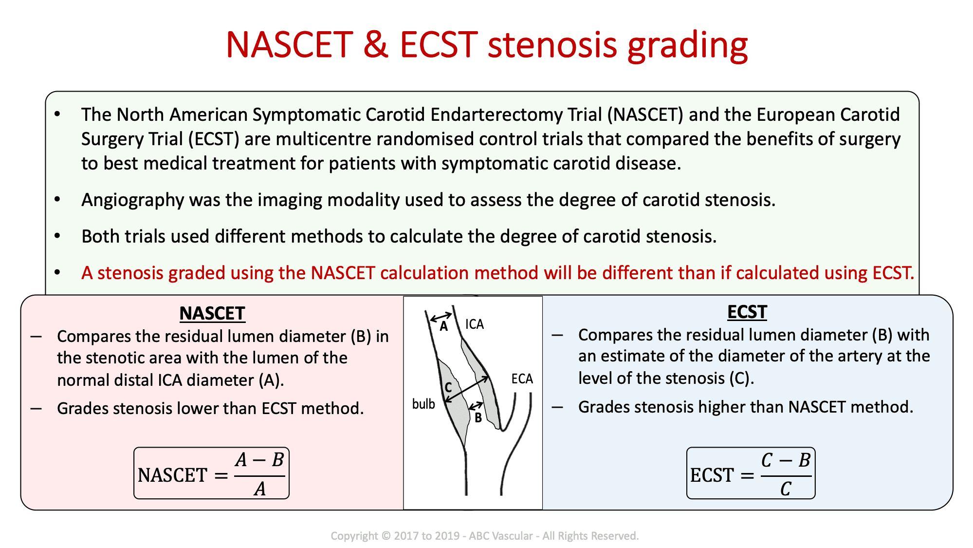 Carotid Course Info