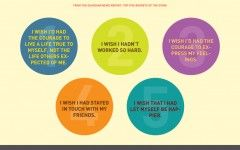 Quotes About Living Life To The Fullest And Having No Regrets