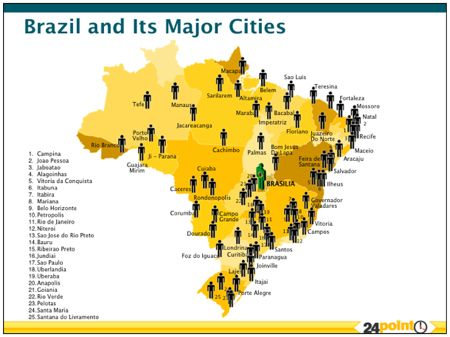 Using Points BRIC Maps Bundle In Business PPT Presentations - Map of brazil with cities