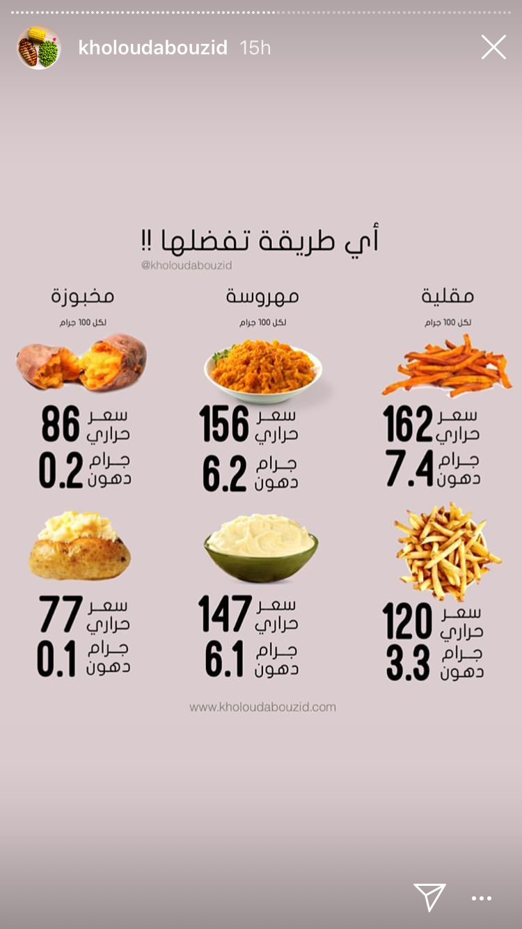 Pin By بلقيس On Food Workout Food Food Healthy Life