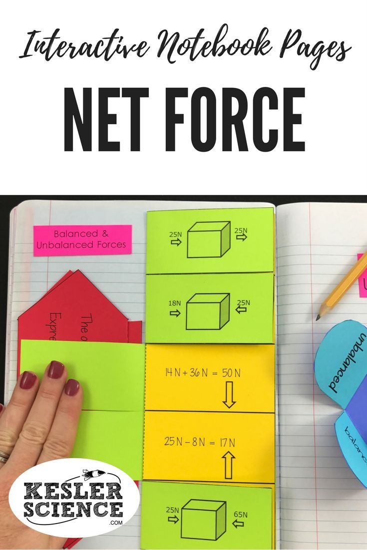 Worksheets Calculating Net Force Worksheet force and motion interactive notebook pages cheat sheets practice calculating net on these foldable worksheets perfect for teaching a lesson includes pictures an