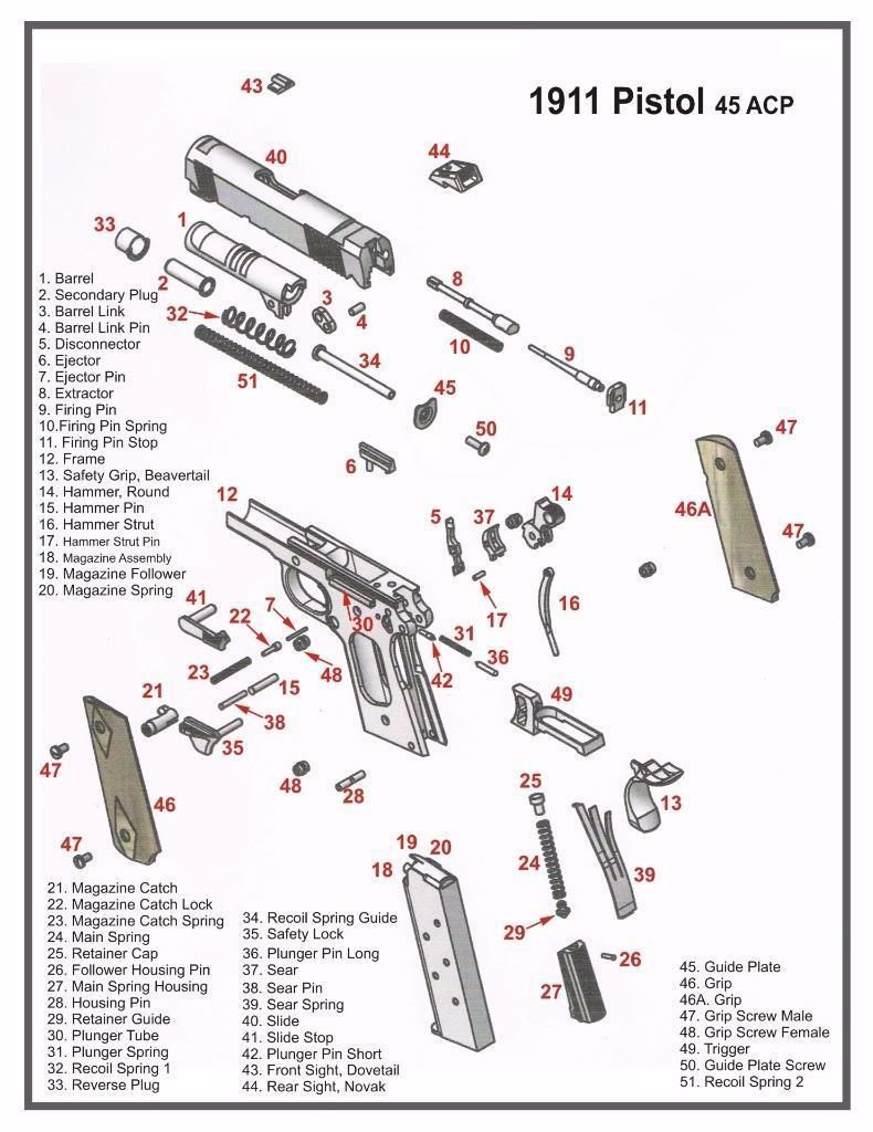 1911 45 Acp Pistol Diagram Poster Picture Vlueprint