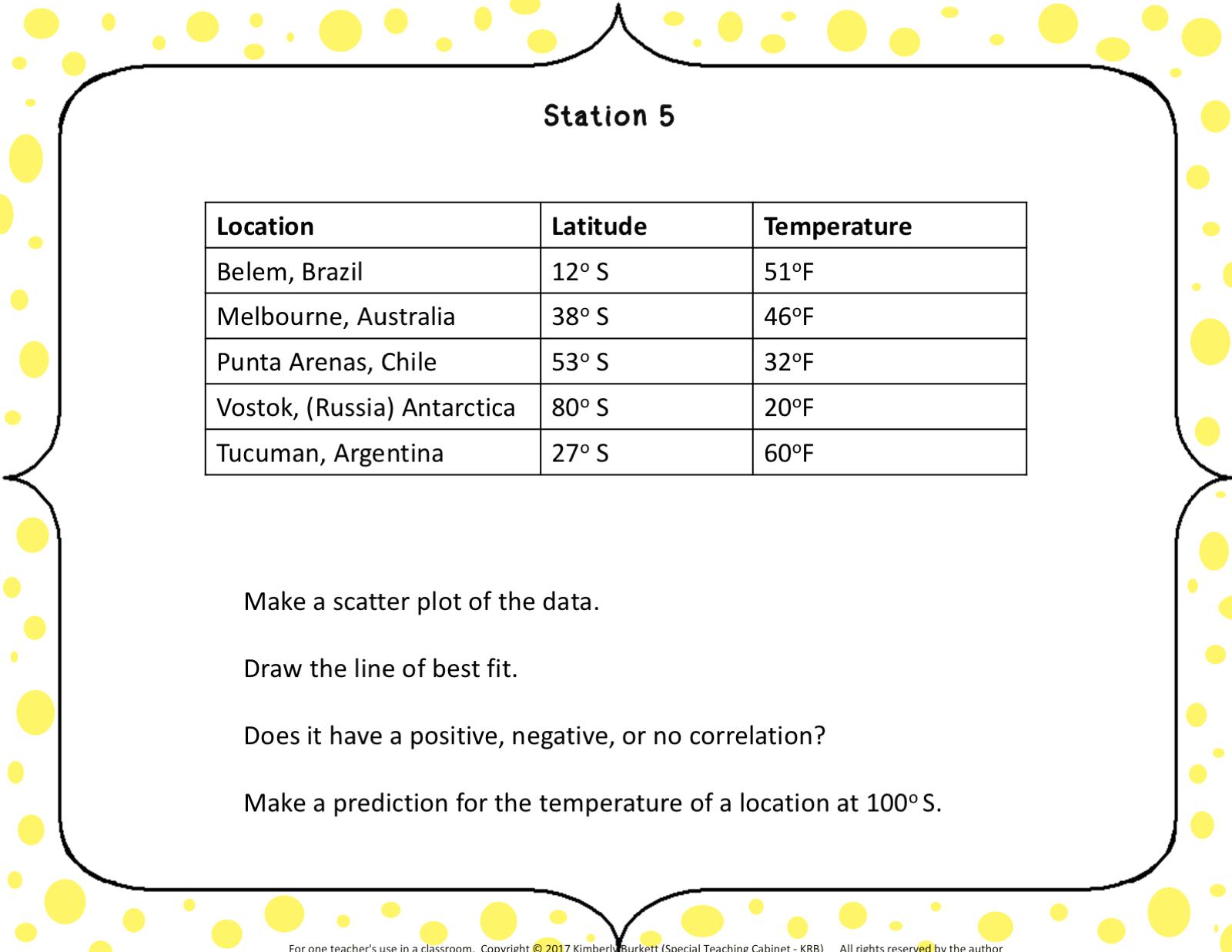 Scatter Plots Station Pre Algebra Review