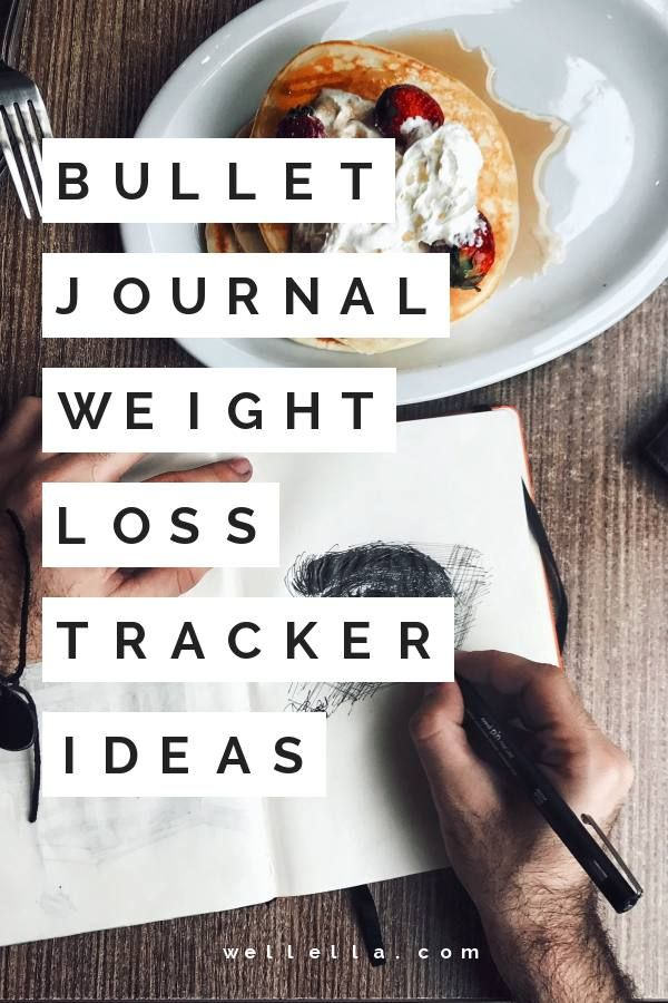 Bullet Journal Habit Tracker Guide | Wellella Bullet Journal Ideas & Planner Printables