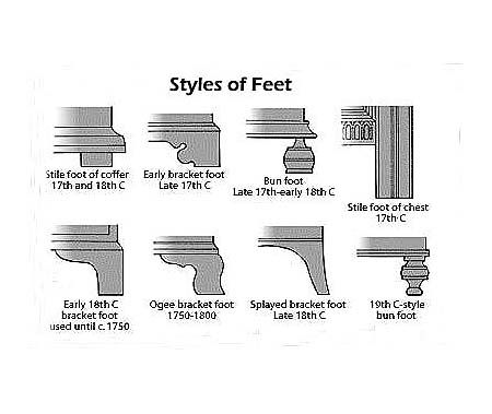 Styles of legs and feet of antique furniture. - Http://www.aw-antiques-collectibles.co.uk/dating-furniture-designs