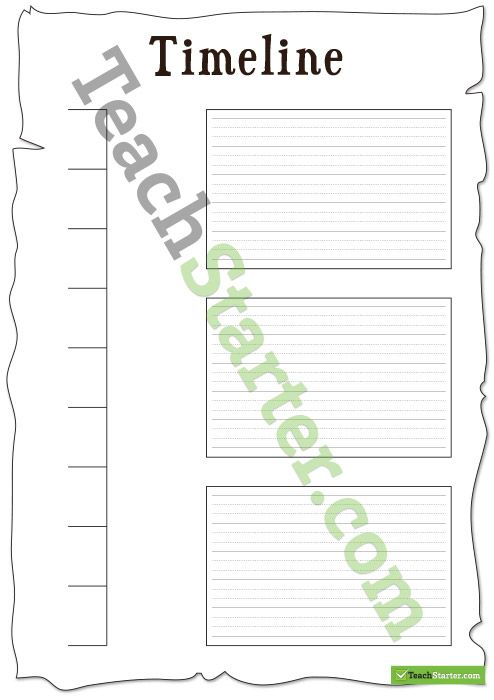 Desk Name Tags - First Fleet Teaching Resource History timeline - timeline template for student