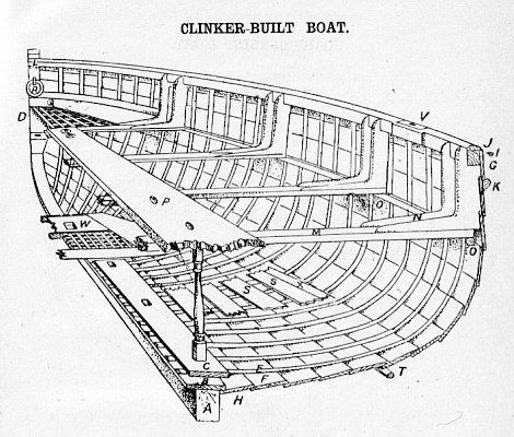 Boat Construction And Part Naming