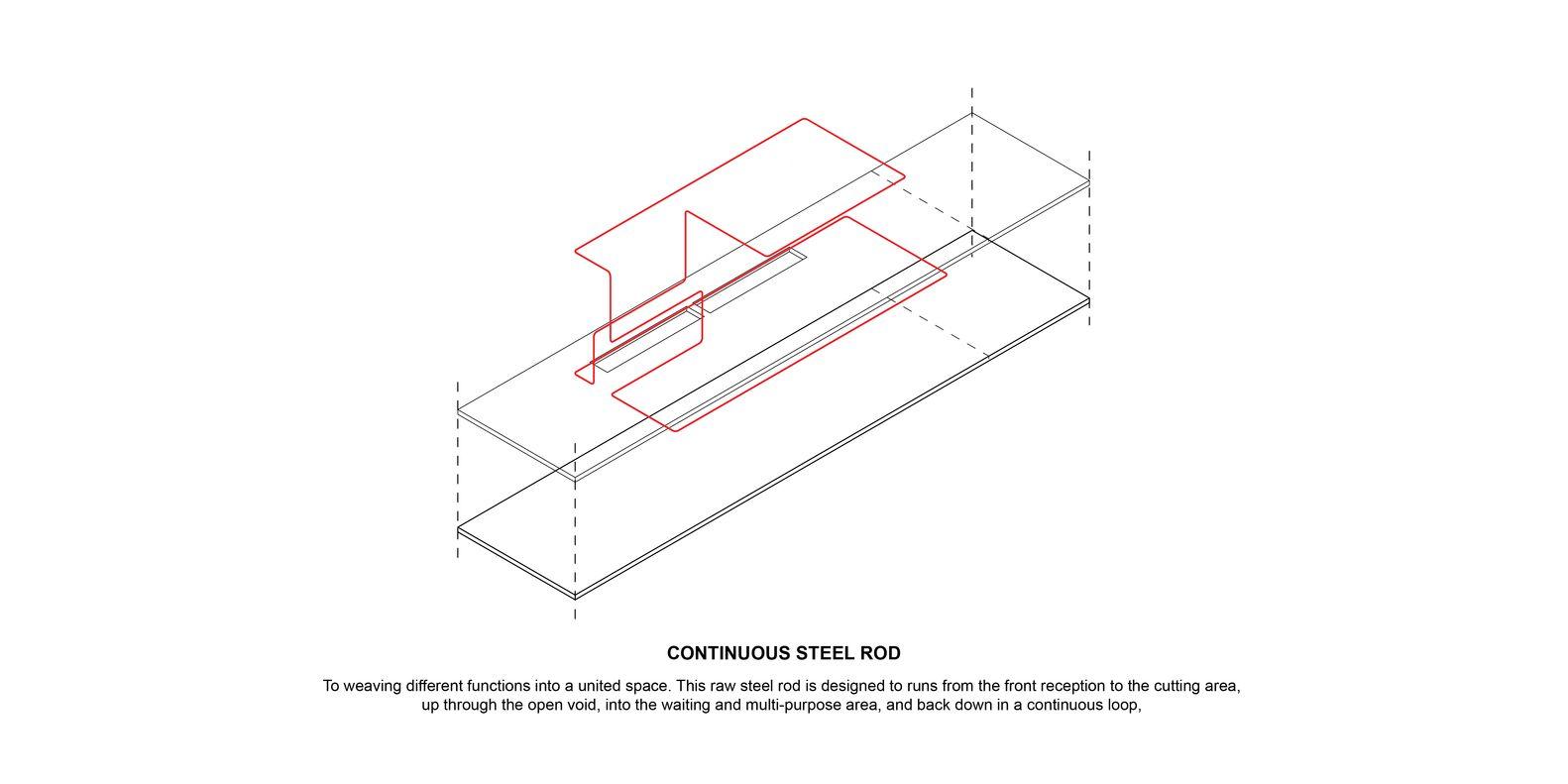 Boy Siam Square Continuous Steel Rod