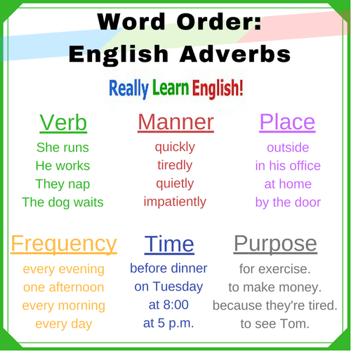 adverb word order homeschool english adverbs english grammar