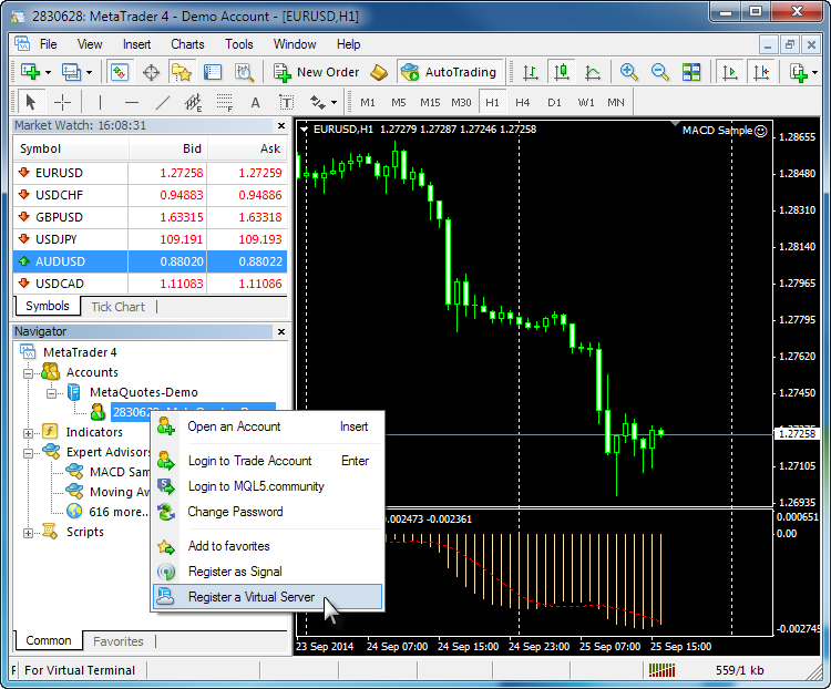 MetaTrader client terminal is perfect for automating trading