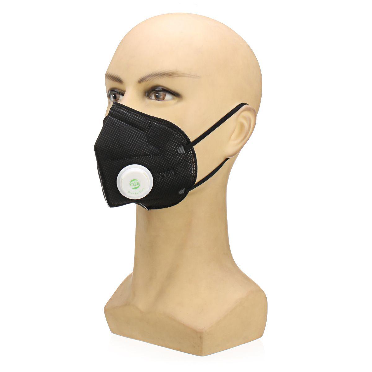 trend respirator mask