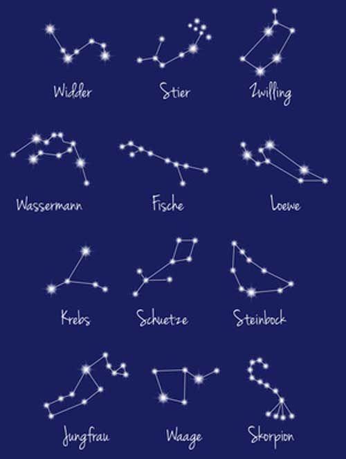 Die bekanntesten Sternbilder des Himmels