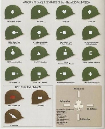 This is why Screaming Eagles wear cards on their helmets | American