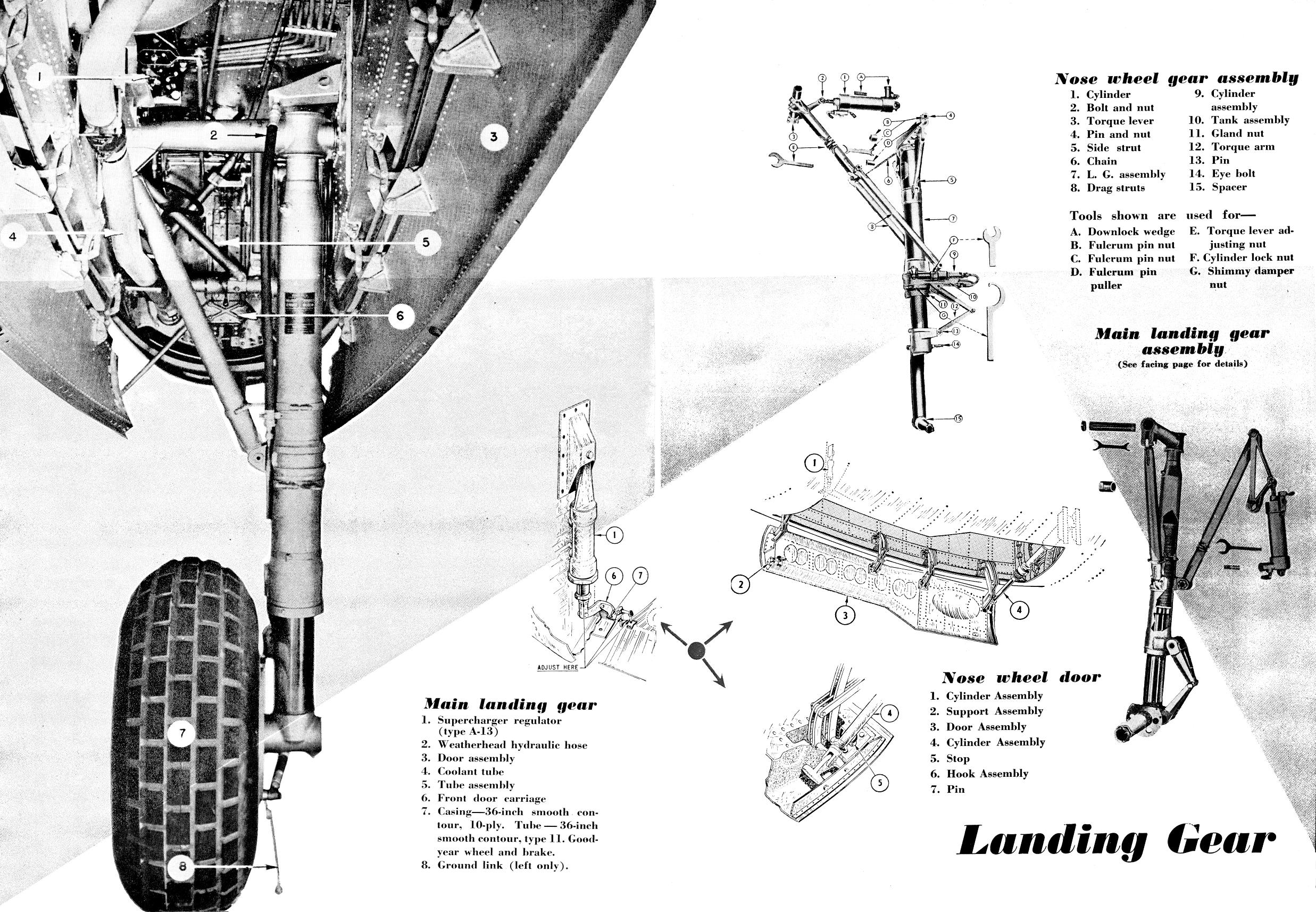 P38_AirTech_4306_DA_landing_p036-37_W.png (2474×1714
