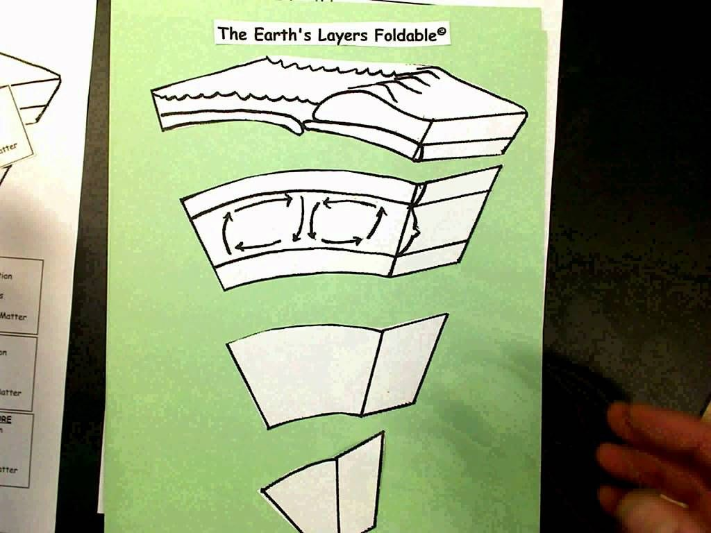 Earthlayers Foldable Structions Avi