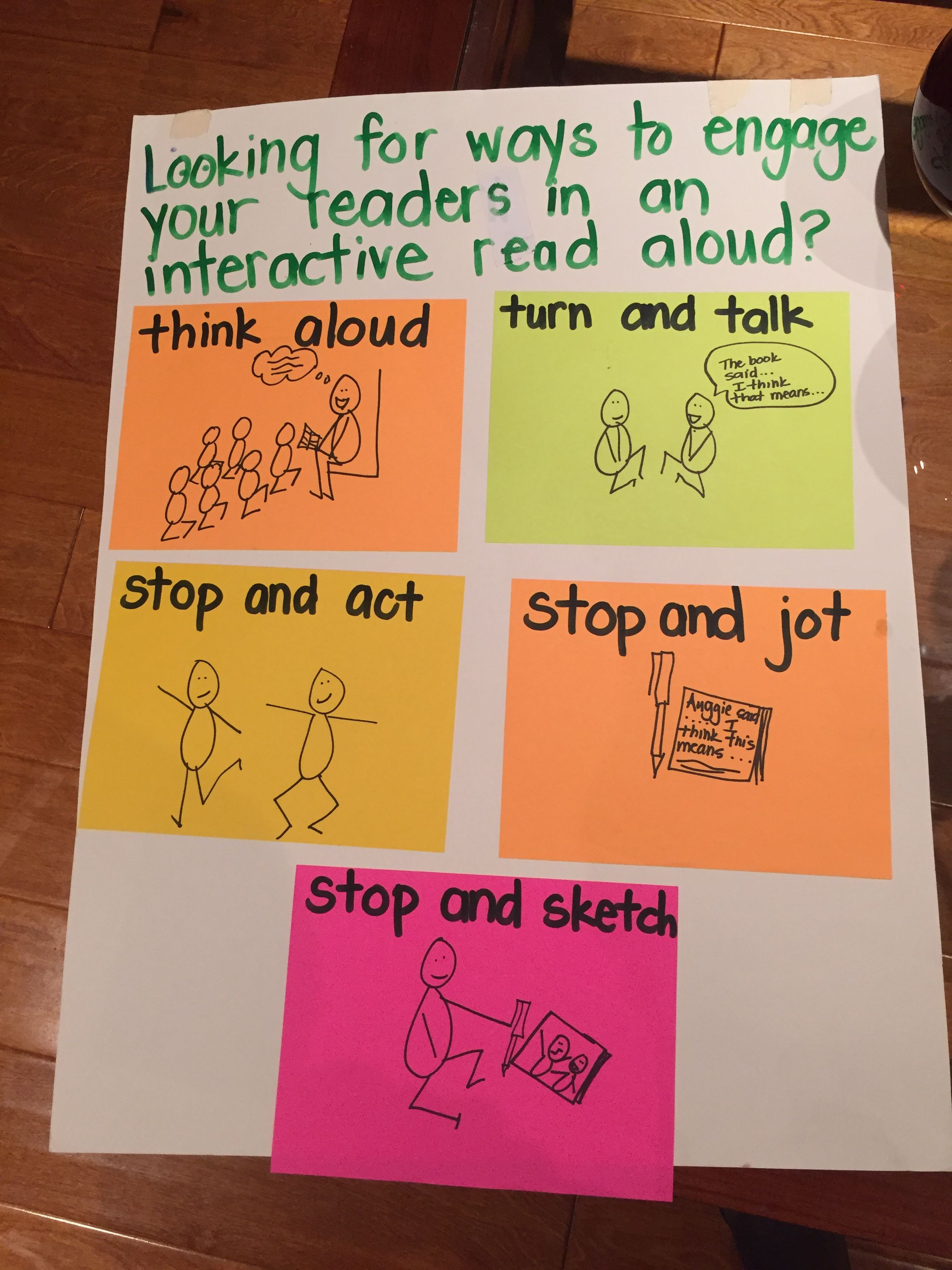 Pin By Literacy Partners On Interactive Read Alouds
