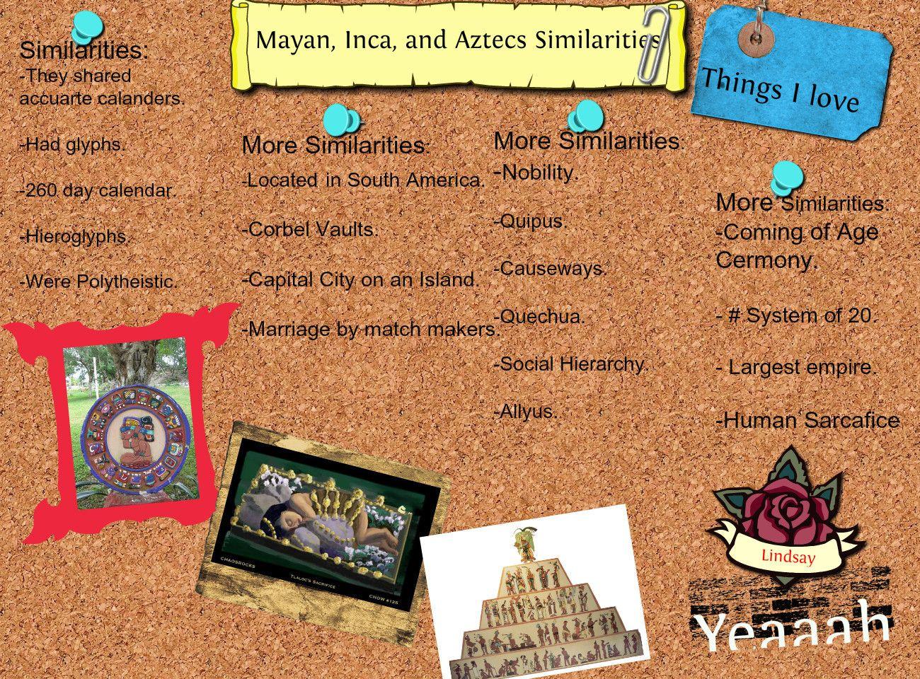 Mayan Inca Aztec Similarities With Images