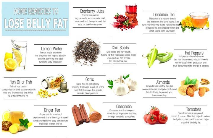 how to reduce tummy fat in 30 days