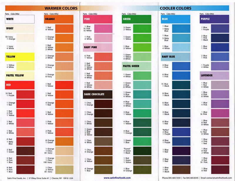 Color mixing chart | Dessert | Pinterest | Coloring, Ice gel and ...