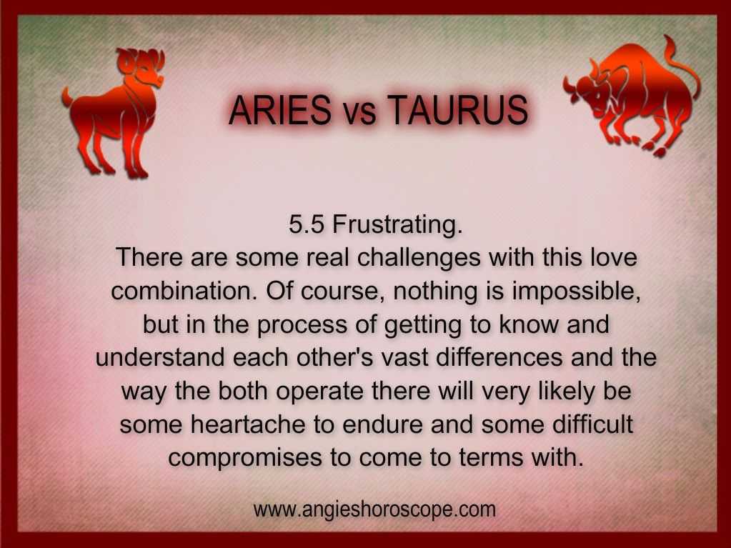 Aries and taurus match