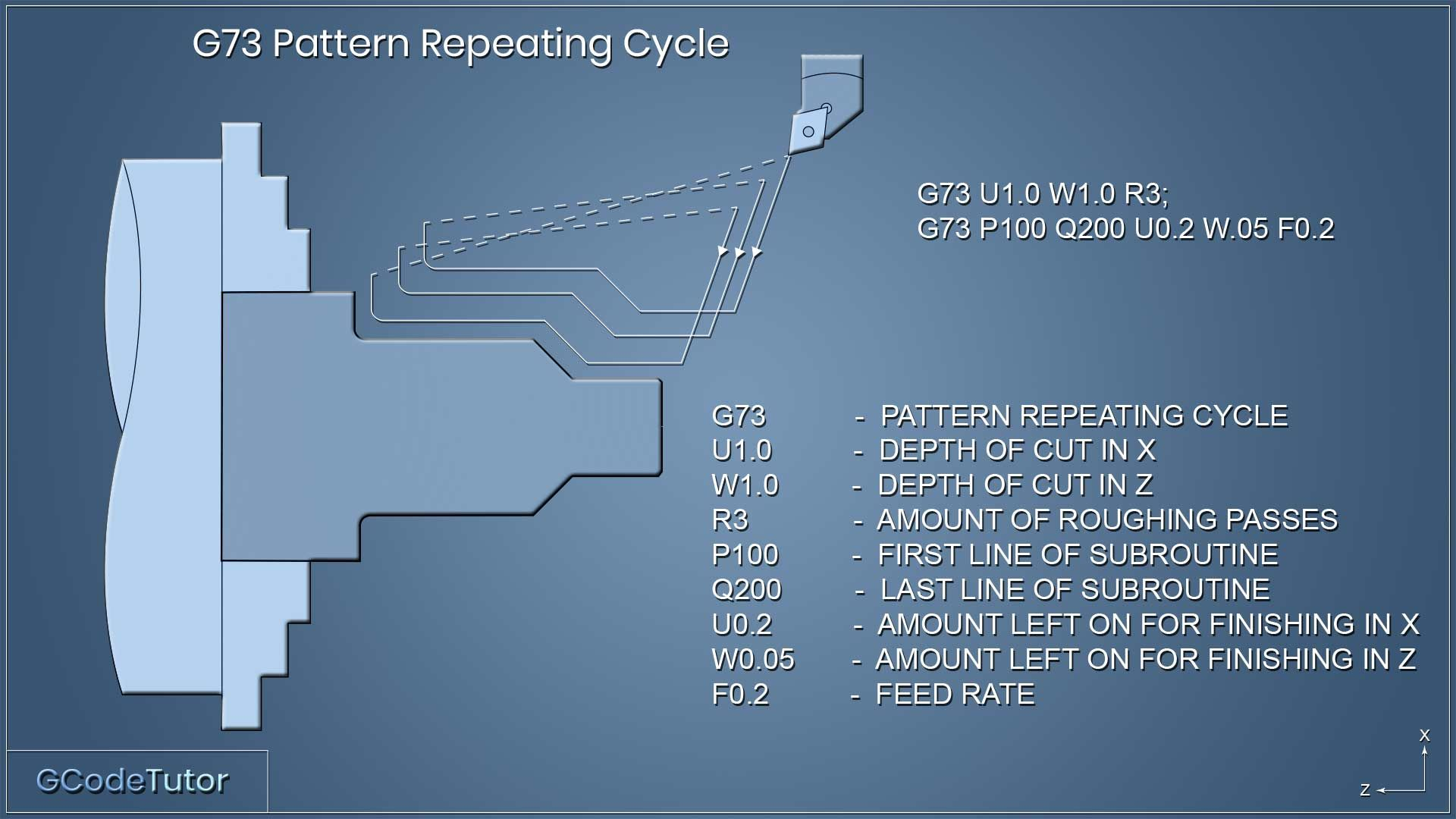 G73 pattern repeating cycle - CNC G Code tutorial | CNC G