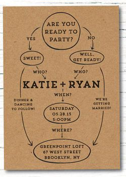 Browse unique wedding invitation ideas for modern brides funny flowchart invites from smittenonpaper also gorgeous stylish rh pinterest