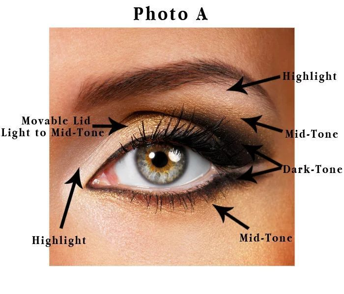 Use this technique when correcting a deep-set eye. Take a good look at your eyes and decide what it is you want to play up or down with eyeshado -