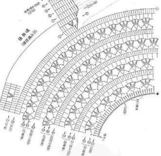 Схема круглой кокетки крючком для женщин фото 893