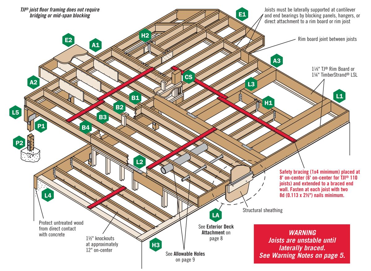 Design Information For Tji 110 560 Joists Floor Framing Flooring Building A House