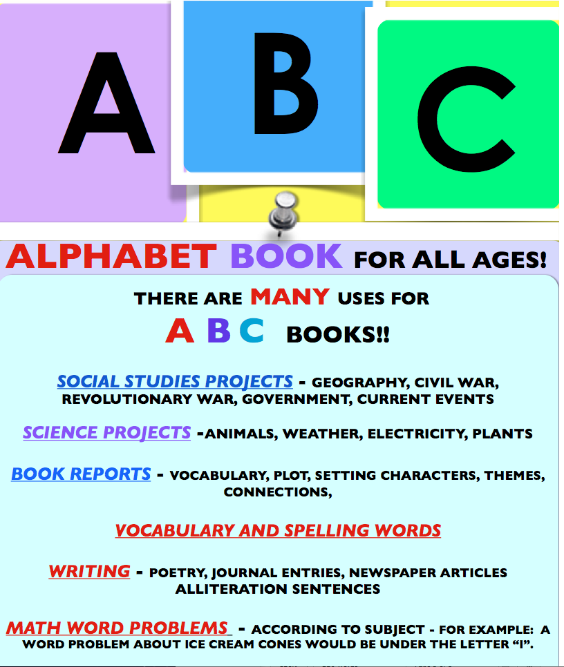 Abc Book Templates For All Ages Book Projects Middle School Social Studies Middle School Abc Book Template