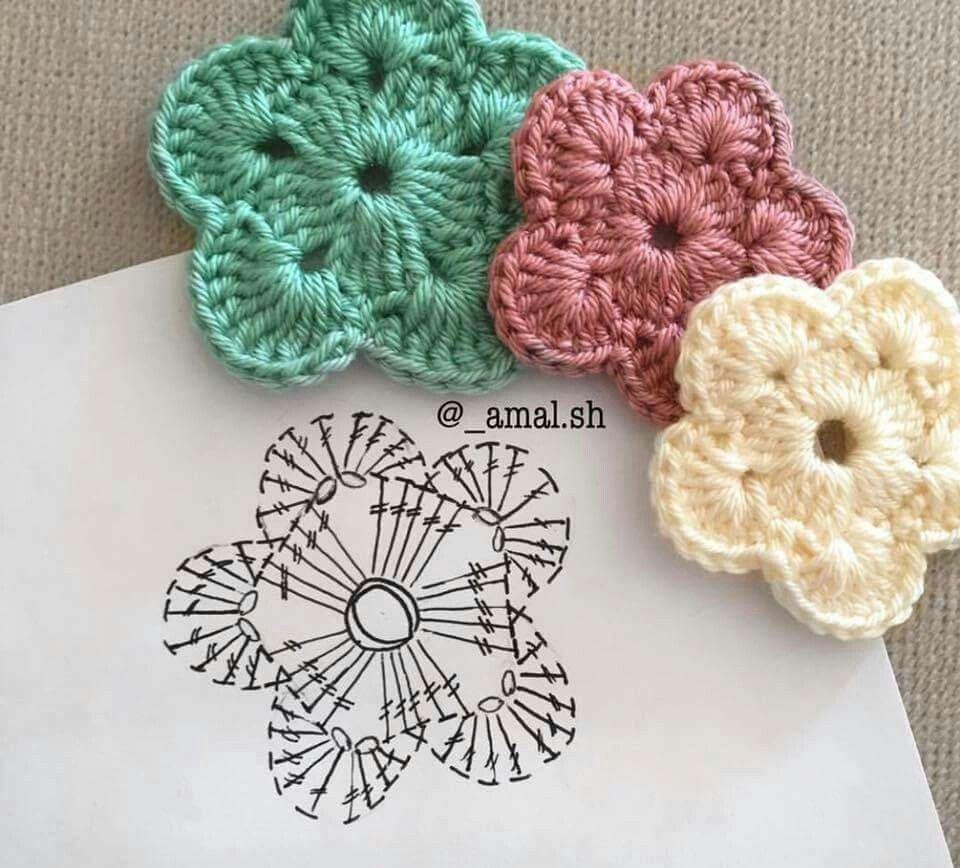 Pin von Martina auf háčkované květiny | Pinterest | Blumen, Häkeln ...