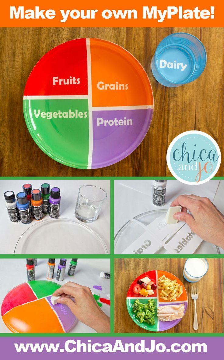 Make your own MyPlate food pyramid plate with the help of