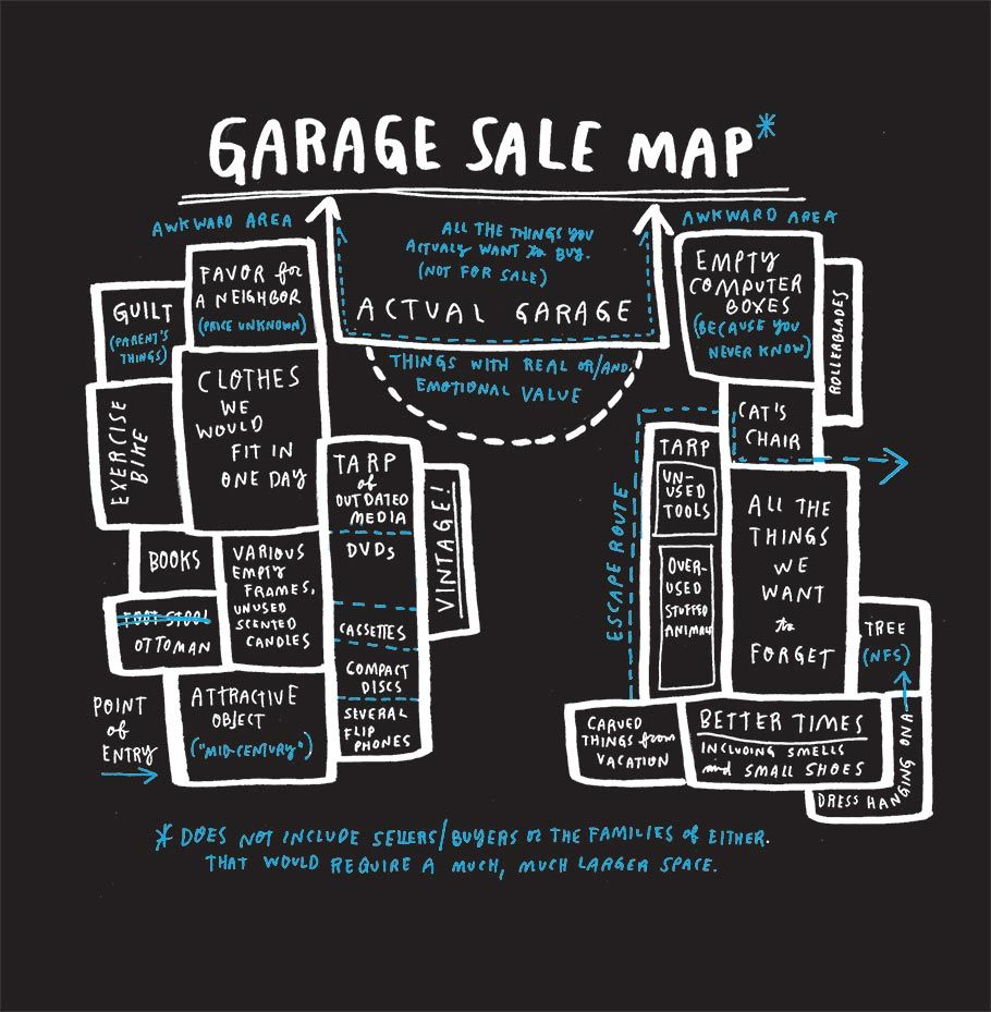 Wendy McNaughton. Our stuff .... garage sale map. True and ...