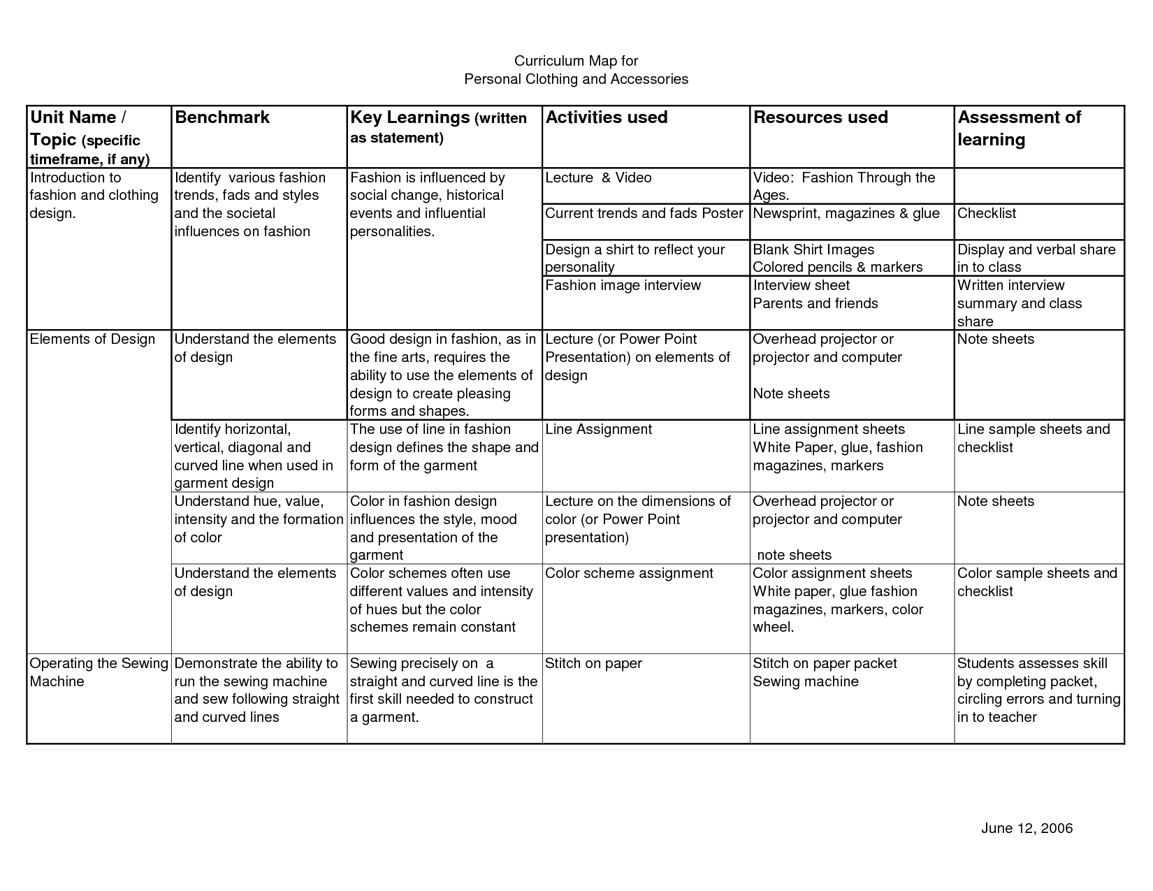 Blank Color Wheel Worksheets Curriculum   Curriculum mapping [ 1275 x 1650 Pixel ]