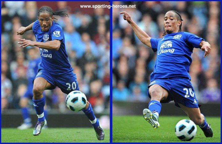 Pin On Everton FC