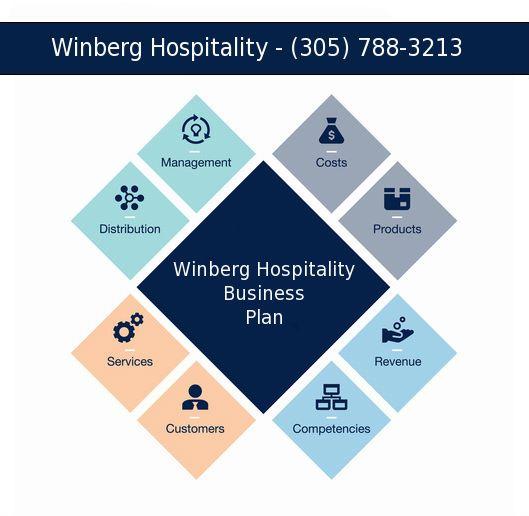 Hospitality Skills Training Resorts Software Hospitality